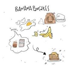 Cookbook for children - step by step to the perfect banana pancake
