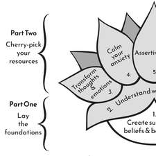 """Logo design for """"The Thriving Giver"""", used throughout as chapter headings."""