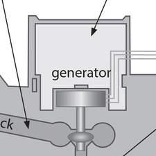 Hydroelectric Plant diagram for school textbook worksheet
