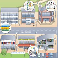 University Campus map for US ELT book.
